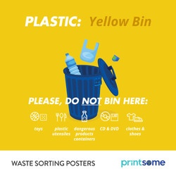 Printsome Waste Sorting Posters