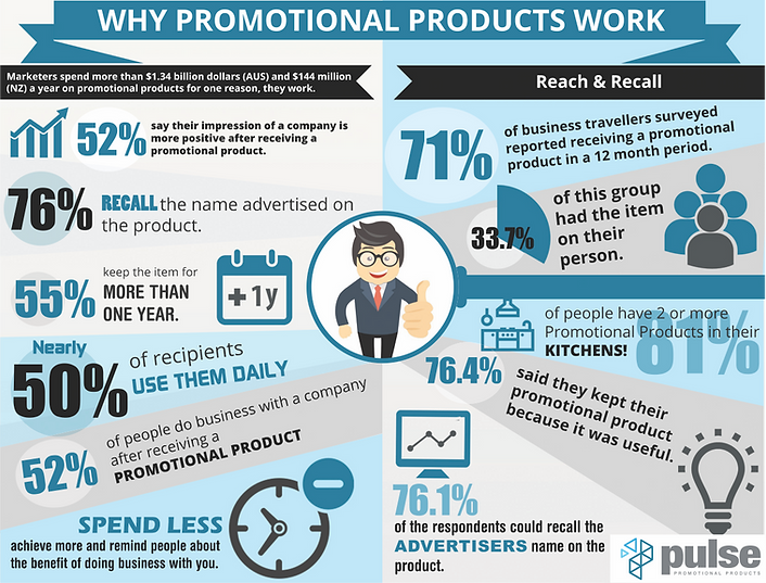 Why Promotional Products(2).png