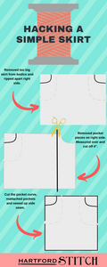 Info graphic called Hacking a Simple Skirt showing on a blue diagonal striped background. Graphic shows how to change the width of an existing rectangle skirt.