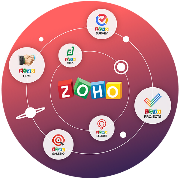 200611_products-zoho(bg).png
