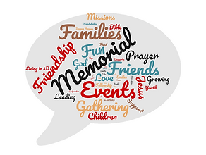 events word cloud.png