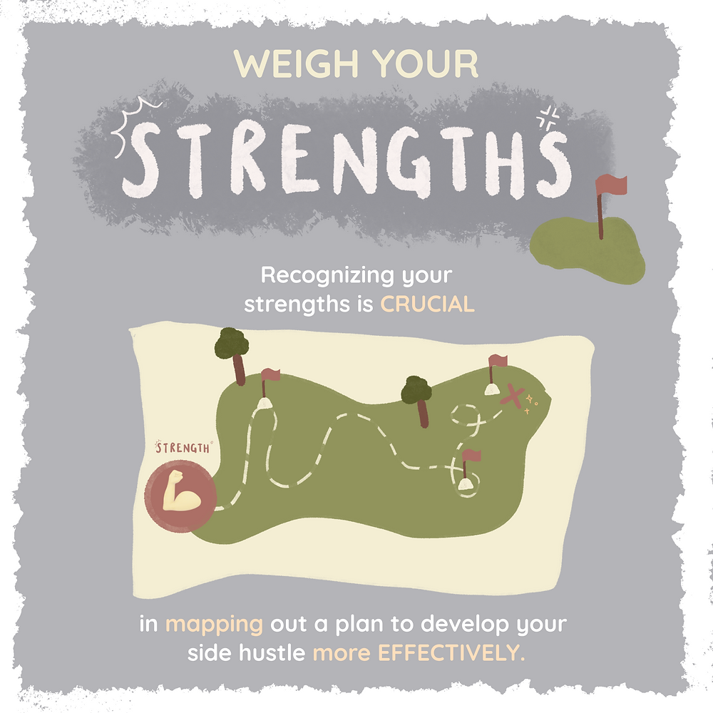 Harnessing your strengths helps you better establish your side hustle