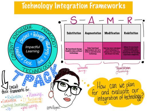 Technology Integration Frameworks