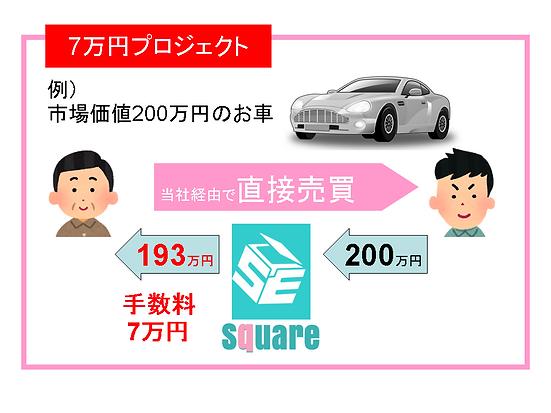 スクエア 上尾 埼玉 中古車 車 委託販売 手数料 安い 格安
