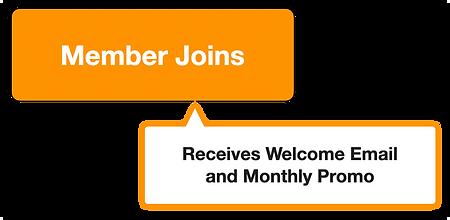 Member Joins.png