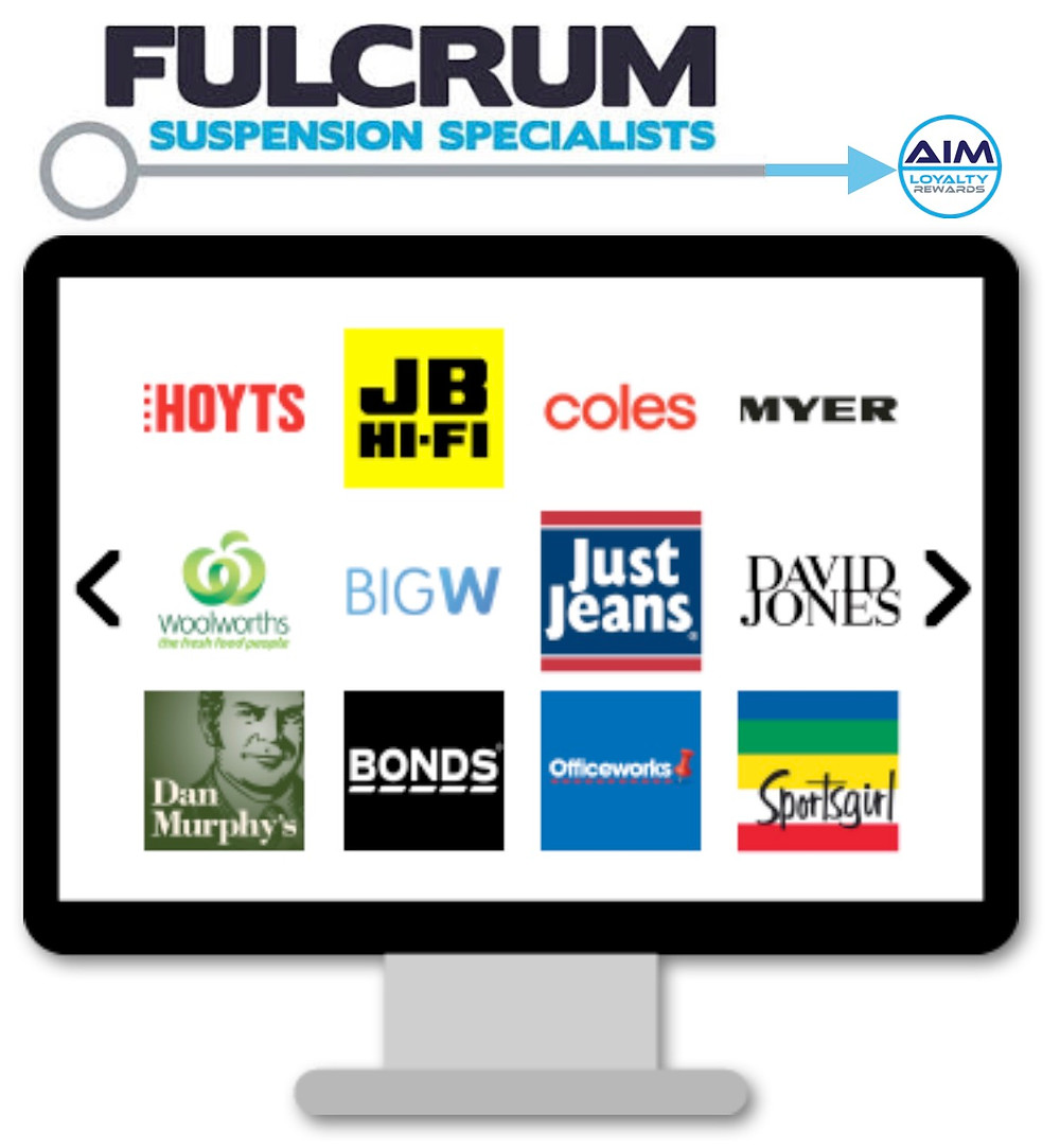 Fulcrum AIM Loyalty by IQ Gecko