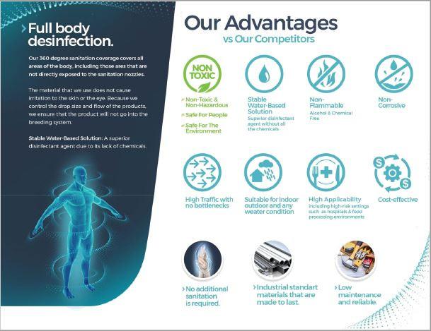 our Advantages.JPG