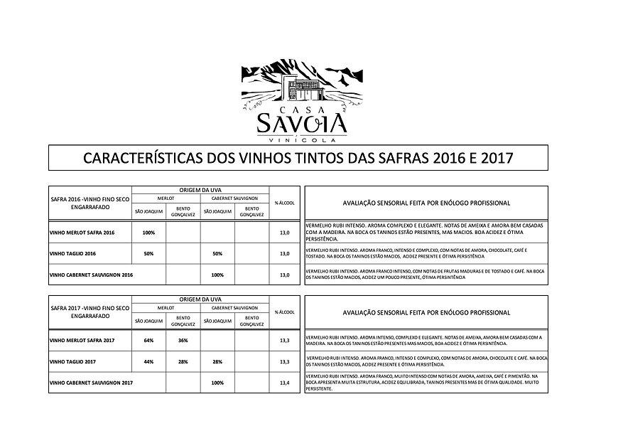 VINHOS DAS DIVERSAS SAFRAS - COMPOSICAO