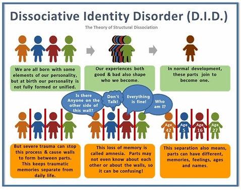 dissociative-disorders-2.jpg