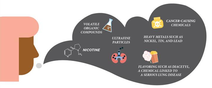 e-cigarette-aerosol-can-contain-harmful-