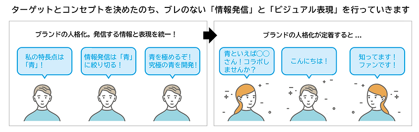 デザイン一元管理プラン_WEB説明図-1.png