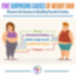 Five Surprising Causes of Weight Gain Bl
