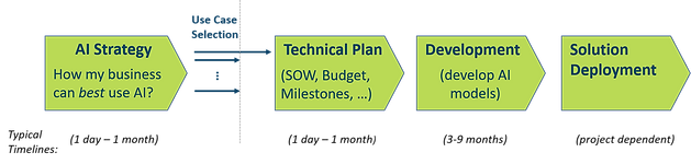 Project Workflow v2.png