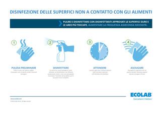 Ecolab_COVID-19_Wallcharts_IT_EU_page-00