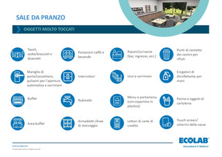 Ecolab_COVID-19_TouchPoints_Wallcharts_I