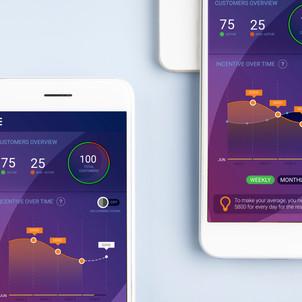 BTPN Agent Empowerment App Visual Design