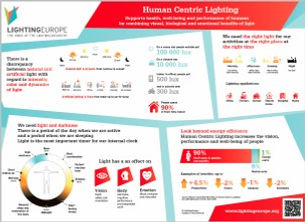infographic LightingEurope.jpg