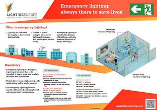 infographic LightingEurope 2.jpg