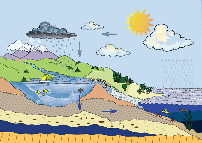 Water_cycle_in_nature