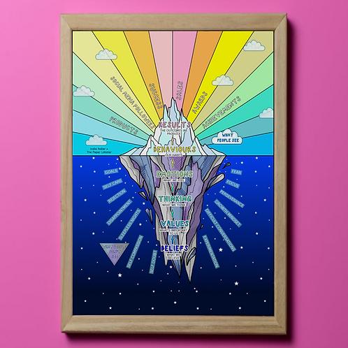 Indie Roller Iceberg