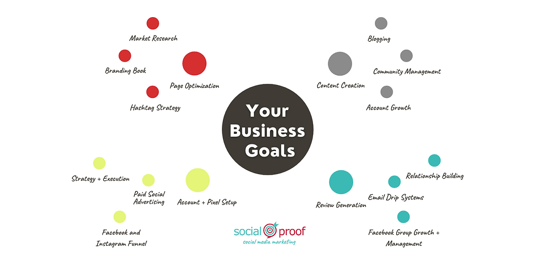 Your Business Goals.png