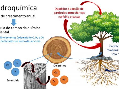 Árvores na história química do ambiente