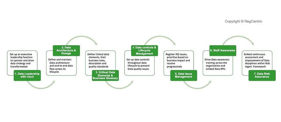 DataStrategyDataDisciplines_edited.jpg