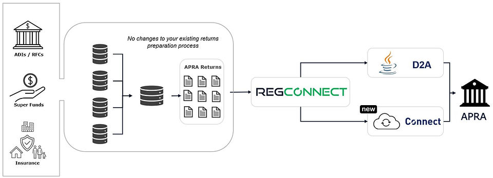 RegConnect%20Overview_edited.jpg