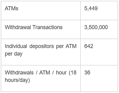 euro withdrawal limit 2.PNG
