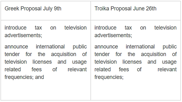 greek troika proposals 9.PNG