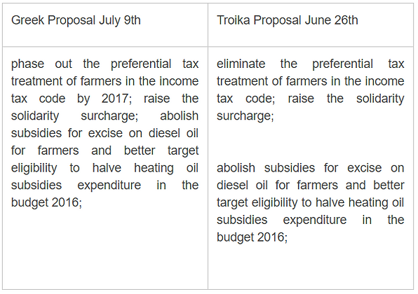 greek troika proposals 4.PNG