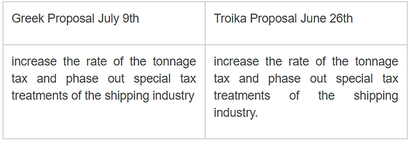 greek troika proposals 6.PNG