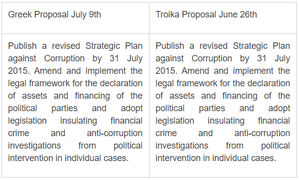 greek troika proposals 15.PNG
