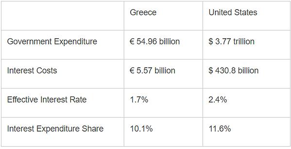 Greece loan sharks.PNG