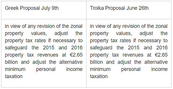 greek troika proposals 5.PNG