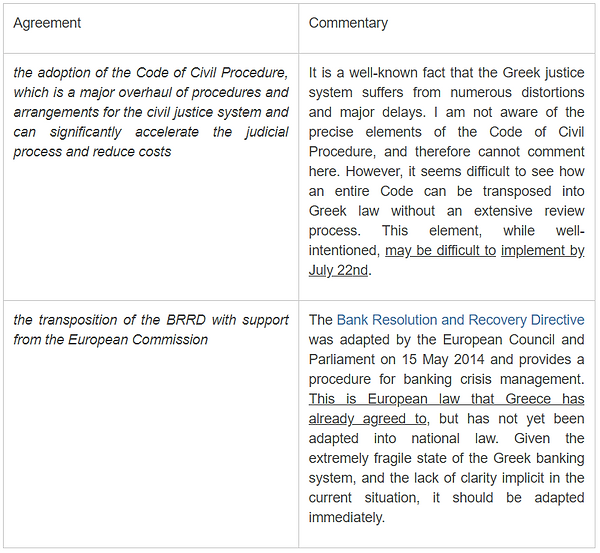 euro summit agreement greece 2.PNG