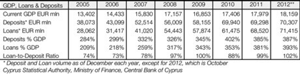 The Cyprus Bail-out 9.png