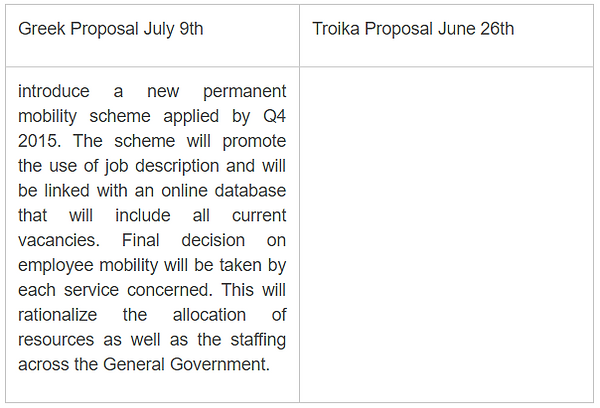 greek troika proposals 14.PNG