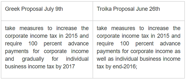 greek troika proposals 3.PNG
