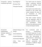 content marketing segments 2.PNG