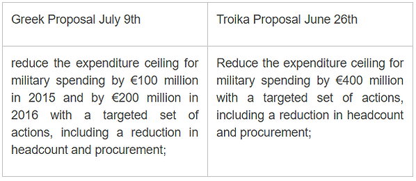 greek troika proposals 8.PNG