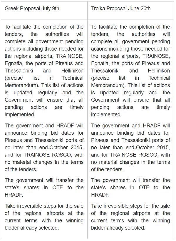 greek troika proposals 22.PNG