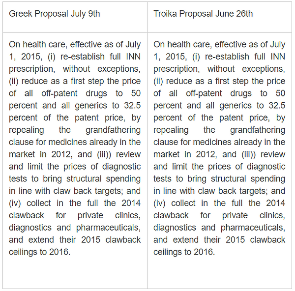greek troika proposals 7.PNG