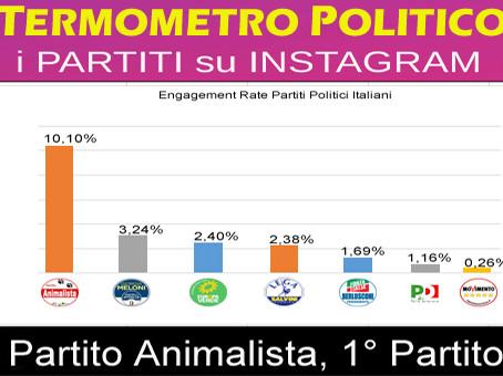 Termometro Politico: il Partito Animalista primo partito italiano su Instagram per engagement rate