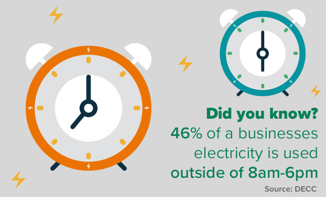 12 free ways to make your business more energy-efficient