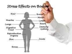 Stress depletes Magnesium levels.jpg