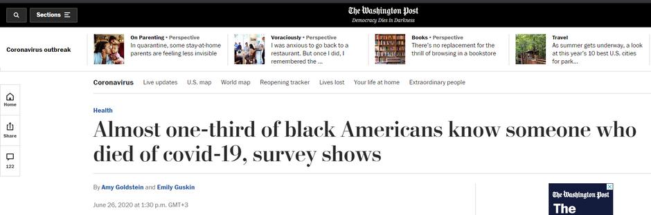 Quase um terço dos negros americanos conhece alguém que morreu de covid-19, mostra pesquisa