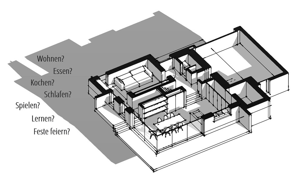 Wie groß soll mein Haus werden?