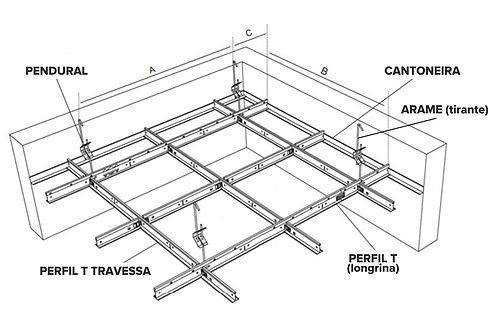 sistema-suspensão-ferfil-divisystem.jpg