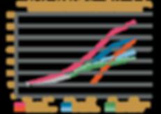 Grafiken Export WEB2.png